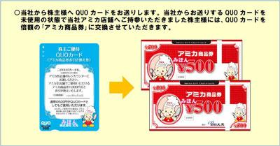 100株以上QUOカード又はアミカ商品券